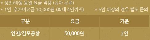 인천/김포공항 요금50,000원 기준 2인