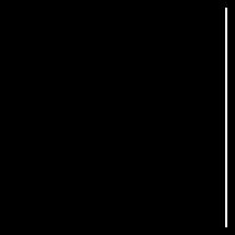 렌터카 이용 방법